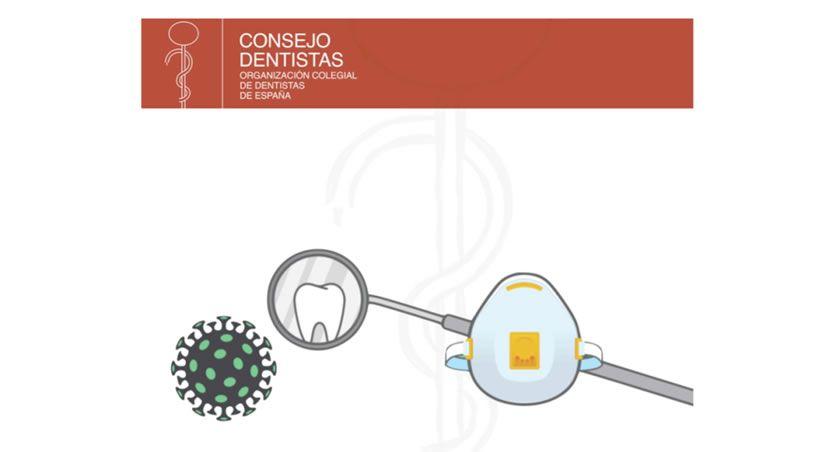 Nuevo protocolo para la detección de la COVID-19 en las clínicas dentales